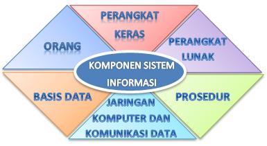 Ulasan perangkat lunak forex