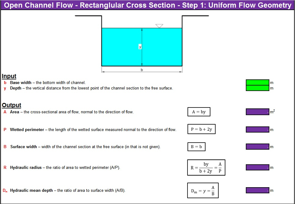 Open Channel Flow - Rectangular Cross Section ~ My Engineering World