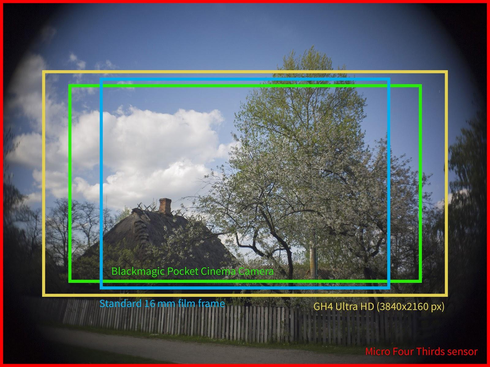 Tevidon 16/1.8 @1.8 - MFT, BMPCC, GH4 UltraHD sensor coverage.