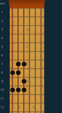 scale gitar mayor