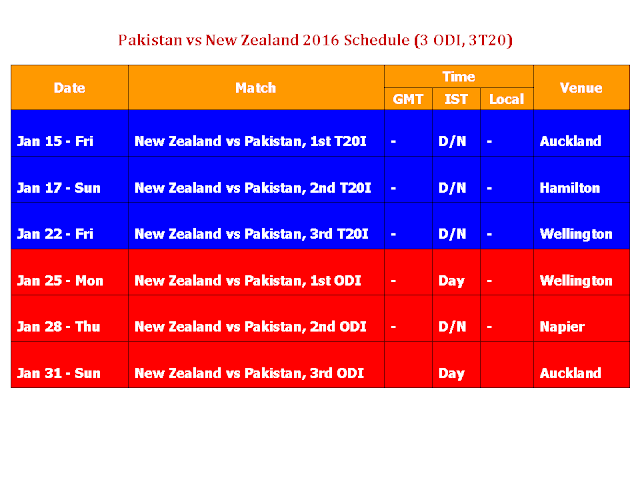 Pakistan vs New Zealand 2016 Schedule & Time Table,New Zealand Vs Pakistan 2016 Schedule,Pakistan Vs New Zealand 2016 Schedule,Pakistan Vs New Zealand 2016 fixture,Pakistan Vs New Zealand 2016 schedule & time table,cricket,series,Pakistan tour of new zealand 2016,full schedule,fixture,time table,icc cricket 2016 calendar,cricket time table,Pakistan Country),New Zealand (Country),ODI,PAKVs. NZ series 2016,2016 cricket calendar,test match,match detail,venue