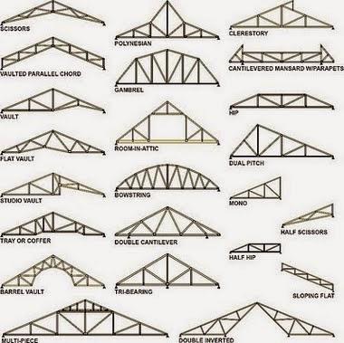 desain atap rumah baja