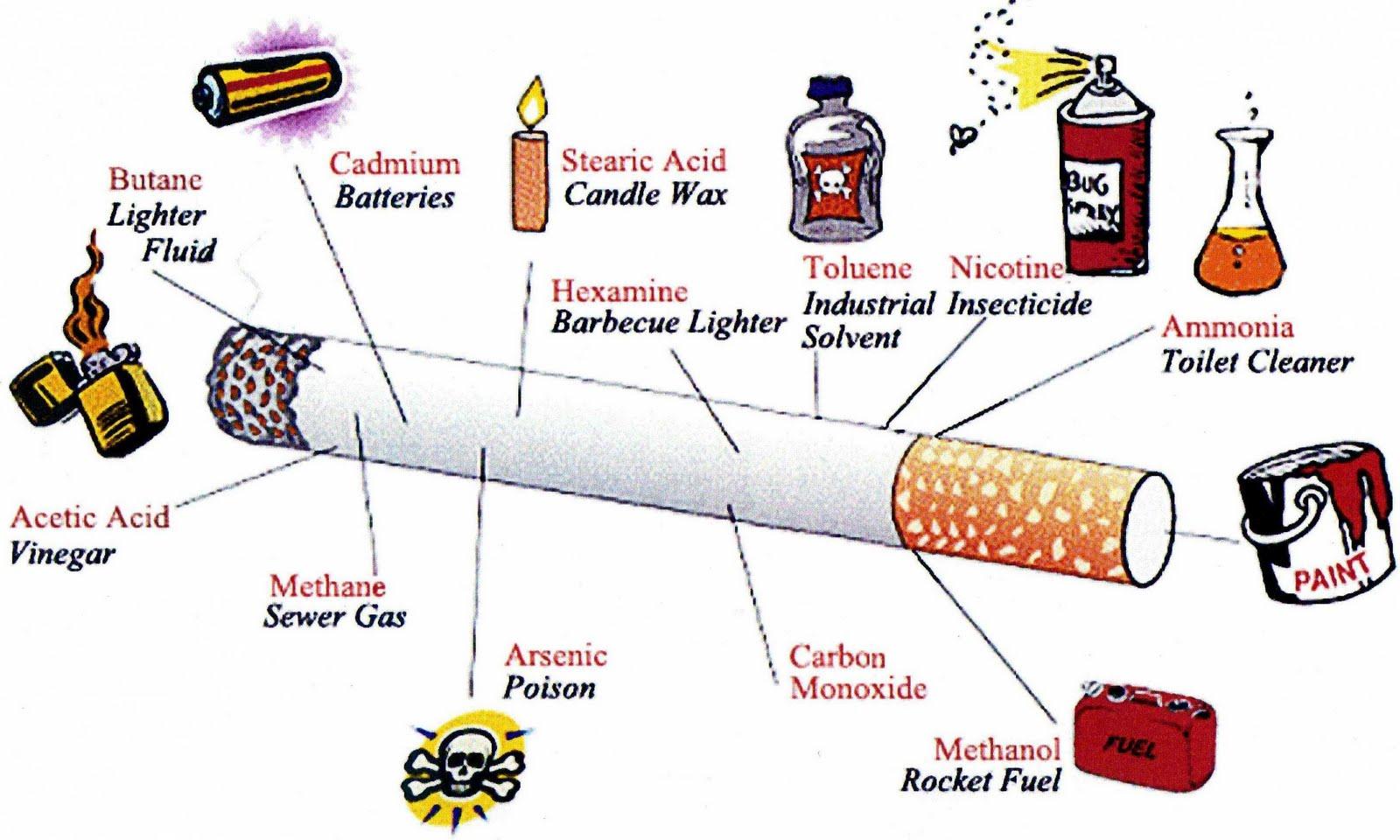 На тему курение 20 фотография