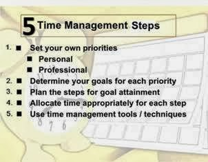 Time Management PPT Slide 2