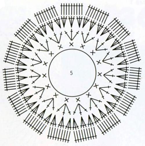 Вязаная крючком брошь в виде цветка: схема и методика вязания