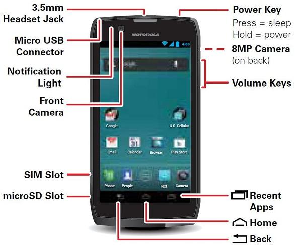 Review, Spec, Motorola Electrify 2