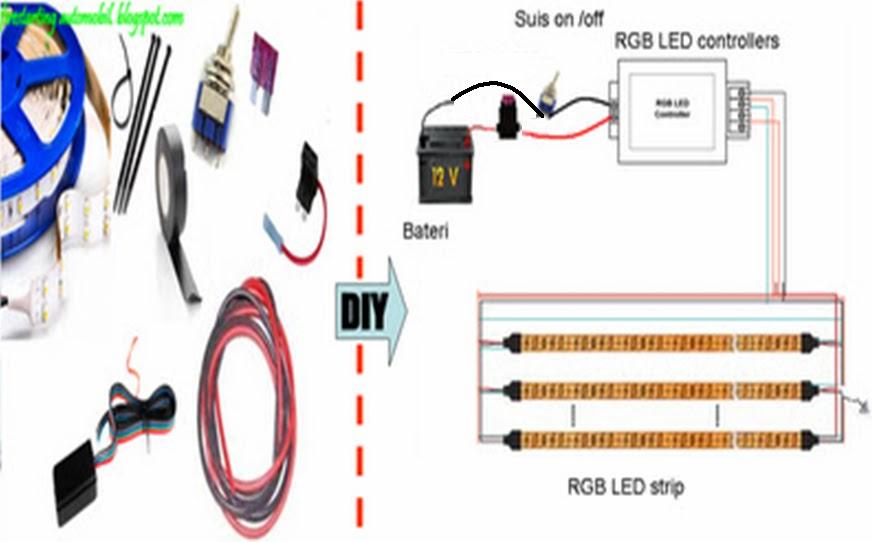 Surprising Fire Starting Automobil Diy Lampu Neon Led Strip Pada Kereta Wiring Database Gramgelartorg