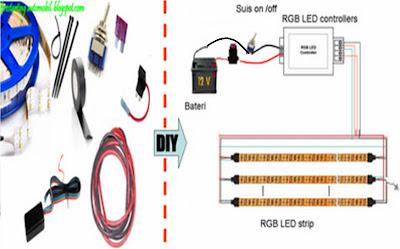 Distributor Penghemat BBM Mobil dan LPG X POWER, Terbukti Bisa Hemat  Cara Menggunakan Voip Phone Systems