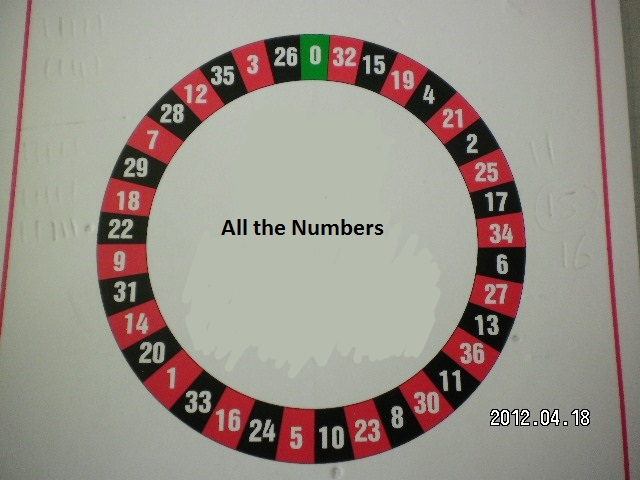 The Reverse Martingale Roulette Strategy