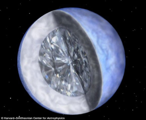 Scientists Discover a Diamond larger than our planet with Five times