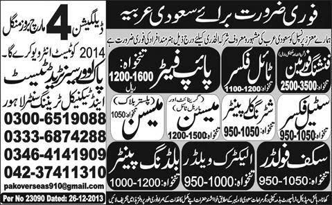 FIND JOBS IN PAKISTAN TILFIXER MASON JOBS IN PAKISTAN LATEST JOBS IN PAKISTAN
