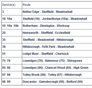 Public transport experience sheffield blunder sunken for Timetable 85 sheffield