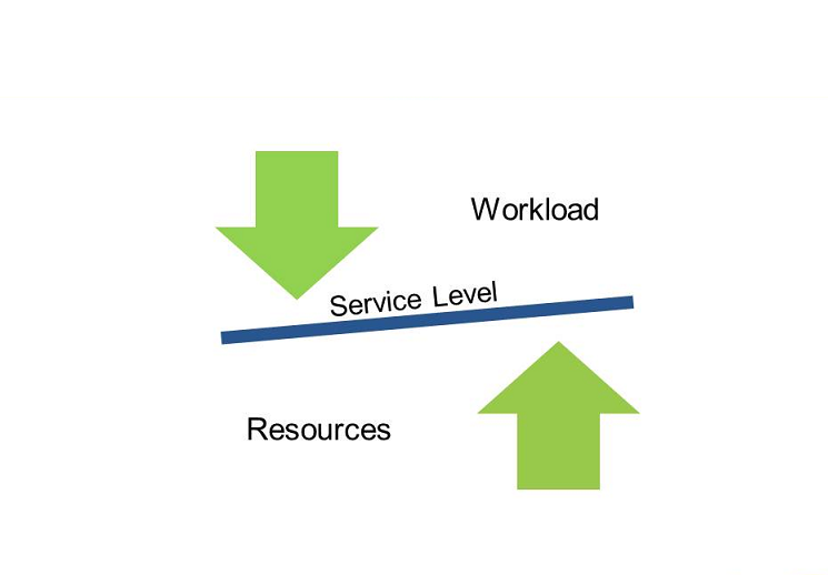 mid level management responsibilities Operational mid-level management for  he addresses the relevant managerial issues that supervisors must be aware of to adeptly perform their responsibilities.