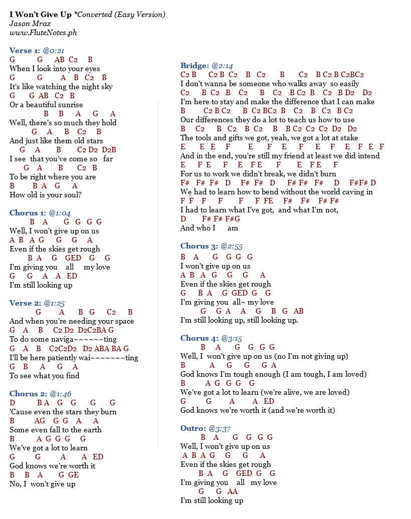 I wont give up jason mraz music letter notation with lyrics i wont give up converted easy version jason mraz hexwebz Images