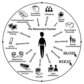 http://blogs.edweek.org/edweek/edtechresearcher/networked-teacher.jpg