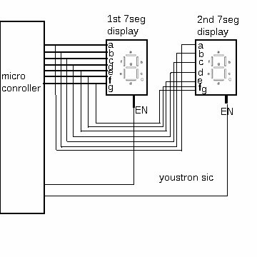 7segment display multiplexing