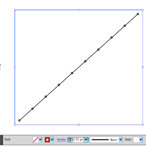 line width in R and in Illustrator