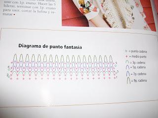 AMIGURUMIS AND CROCHET: PULSERA PASO A PASO