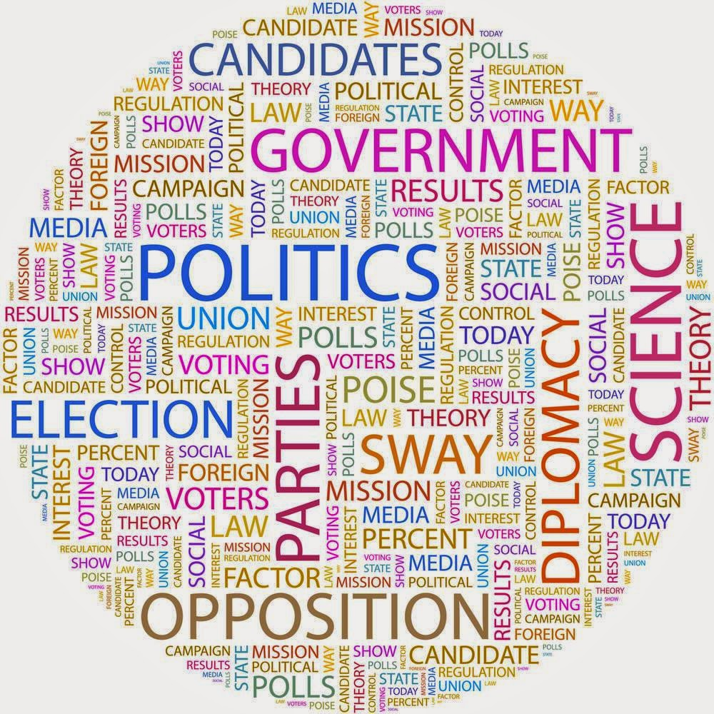 Word cloud around the words Political Science