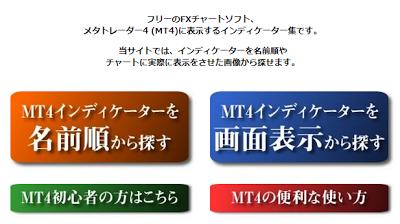 MT4インジケーターを名前と画面から探す