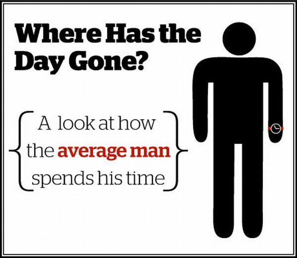 The Average Man