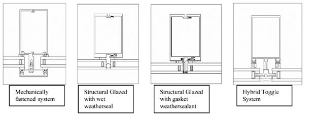 Structural Glazing System : Structural silicone glazing thermal comparison