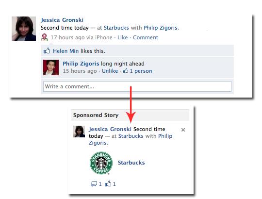 facebook sponsored pubblicità