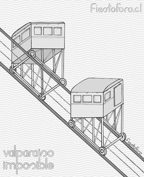 Ilusión donde se ven dos ascensores porteños subiendo y bajando por las mismas vías.