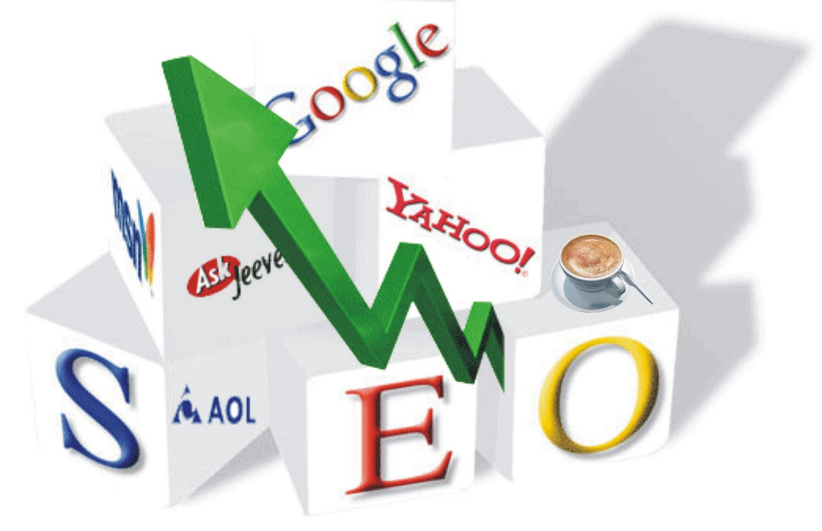 Search Engine Positioning Service   Advantages of Hiring One