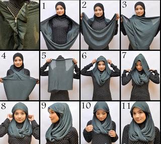 Cara Memakai Jilbab yang Baik