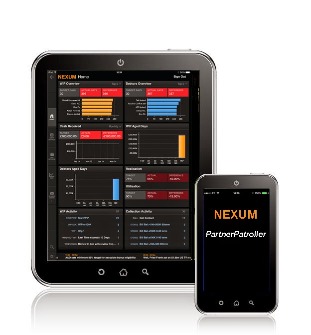 NEXUM Technology