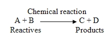 Chemical reaction diagram