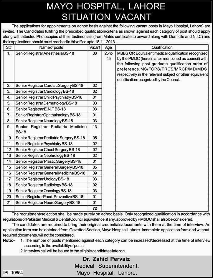 Govt Jobs in Mayo Hospital Lahore