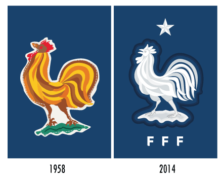 Why the Gallic rooster is the symbol of the France ...