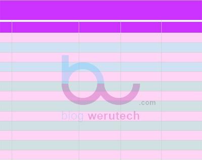 Membuat Tabel Secara Online Tanpa HTML