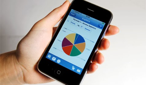 Top 5 Business Intelligence Apps for iPhone.