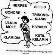 Penyakit Sipilis Memang Sangat Sekali Menular
