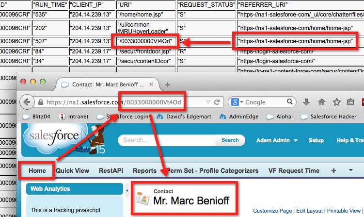 Salesforce Hacker: October 2014