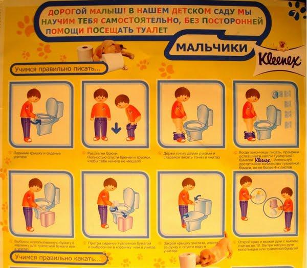 Как правильно писать инструкцию