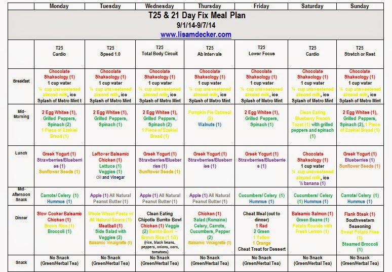 Focus T25, Health and Fitness Accountability Groups, 21 Day Fix Meal Plan