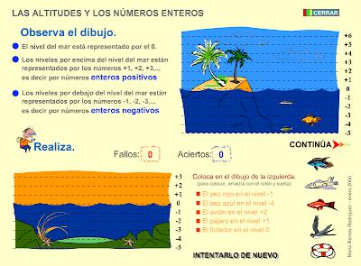 http://www2.gobiernodecanarias.org/educacion/17/WebC/eltanque/todo_mate/numenteros/altitud/altitud_ep.html