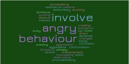 Aggression Essay