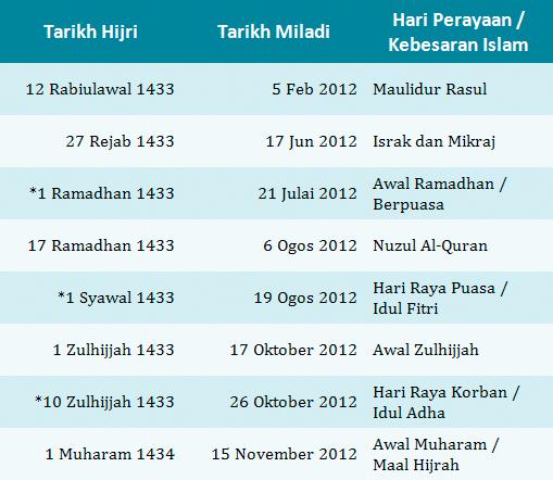 Kalender+2012+Malaysia Postgraduate studies at Universiti Utara ...