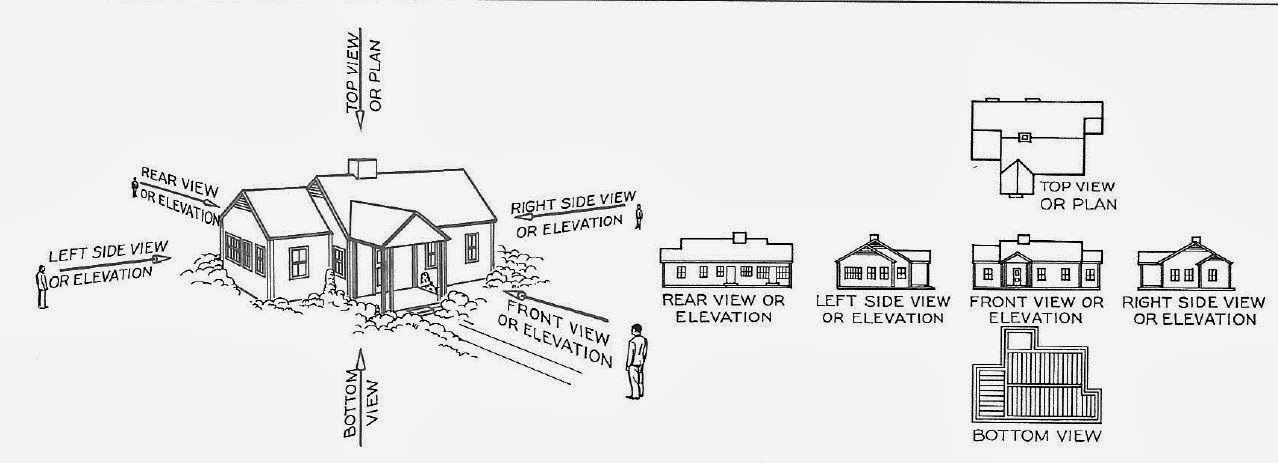 Elevation Plan And Side Views : Engr hw a views and perspectives
