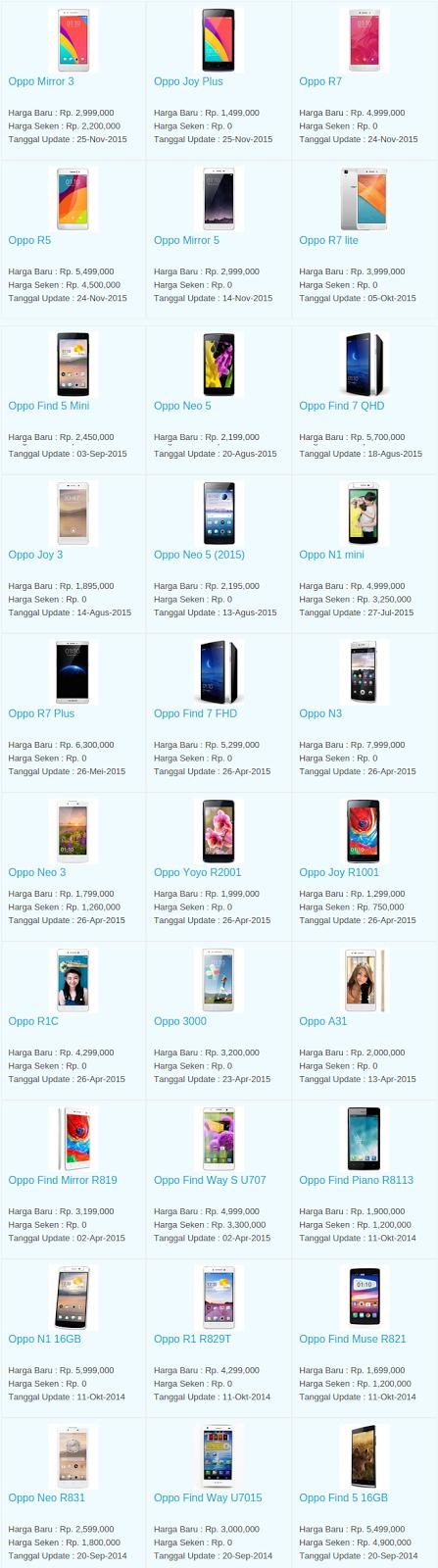 Daftar Harga Hp Oppo November 2015