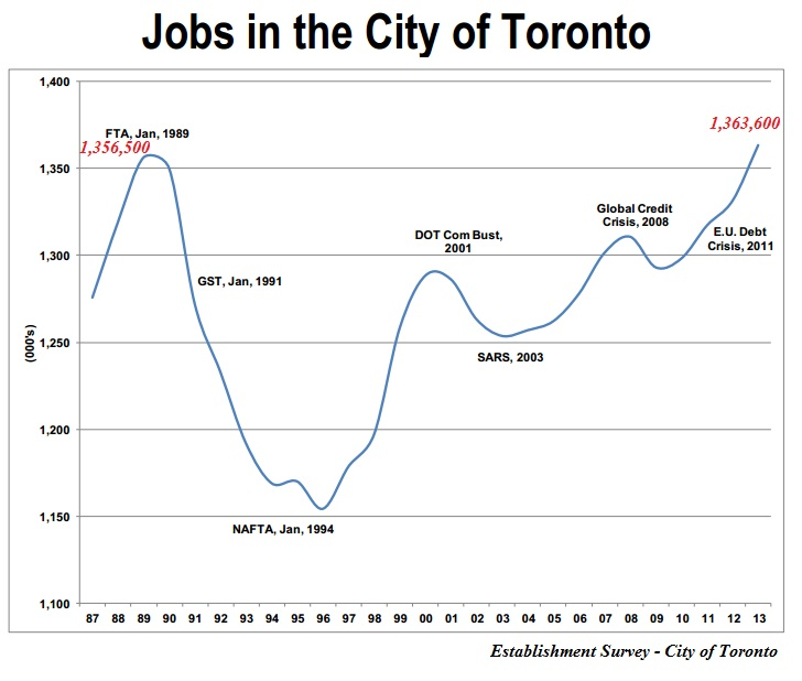 Search 80, jobs now available in Toronto, ON on downloadsolutionspa5tr.gq, the world's largest job site.