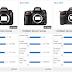 La Nikon D610 arriva ad inizio ottobre (lasciandosi dietro i problemi di polvere ed olio)