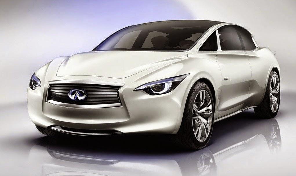 Car 2015