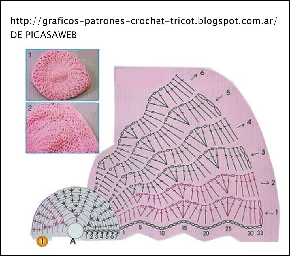 ... GANCHILLO - PATRONES - GRAFICOS: BOINA TEJIDA A CROCHET CON SU PATRON