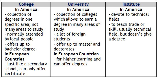 Religious Studies difference between school college and university